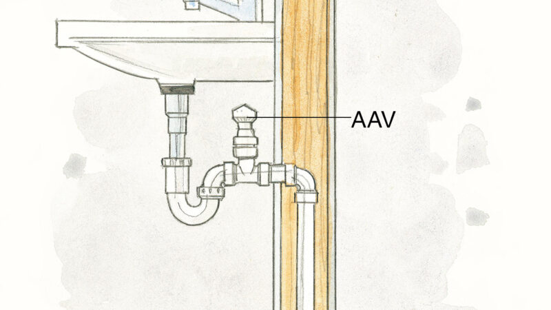 How Does Plumbing Work In A Home?